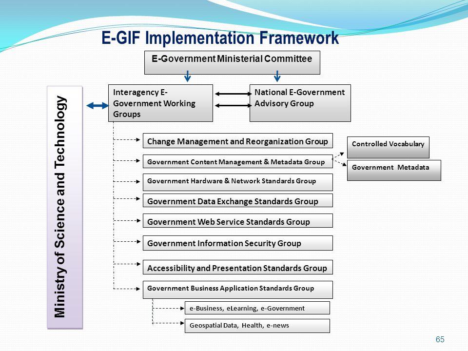 E-GIF Implementation Framework