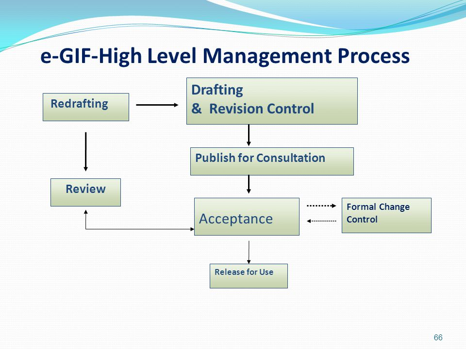 e-GIF-High Level Management Process