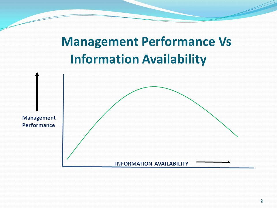 Management Performance Vs Information Availability