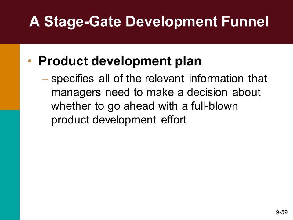 A Stage-Gate Development Funnel