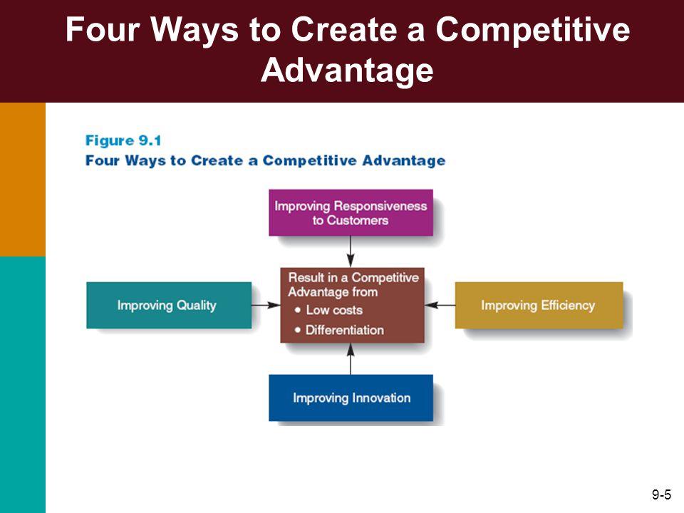 Four Ways to Create a Competitive Advantage