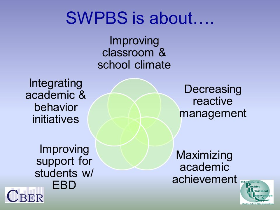 SWPBS is about…. Improving classroom & school climate