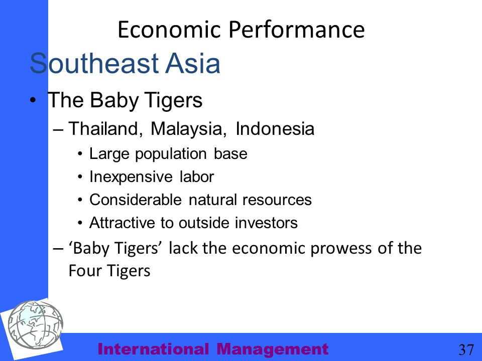 Southeast Asia Economic Performance The Baby Tigers