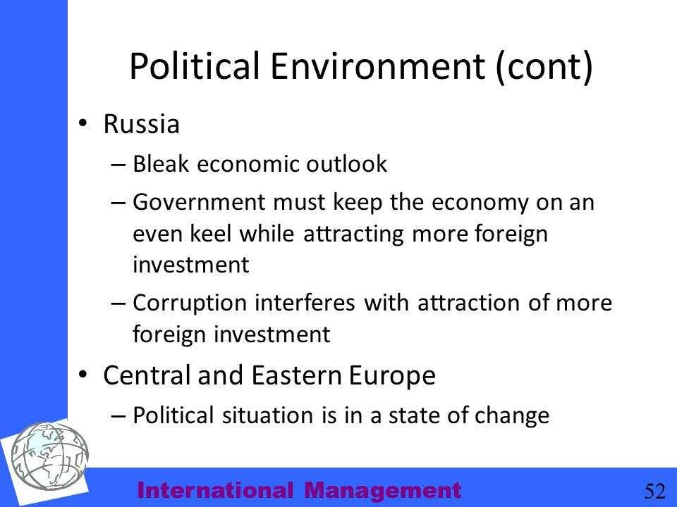 Political Environment (cont)