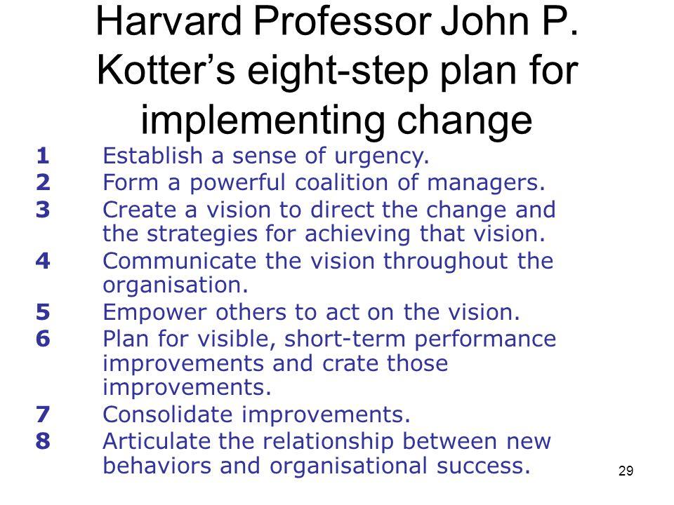 Harvard Professor John P