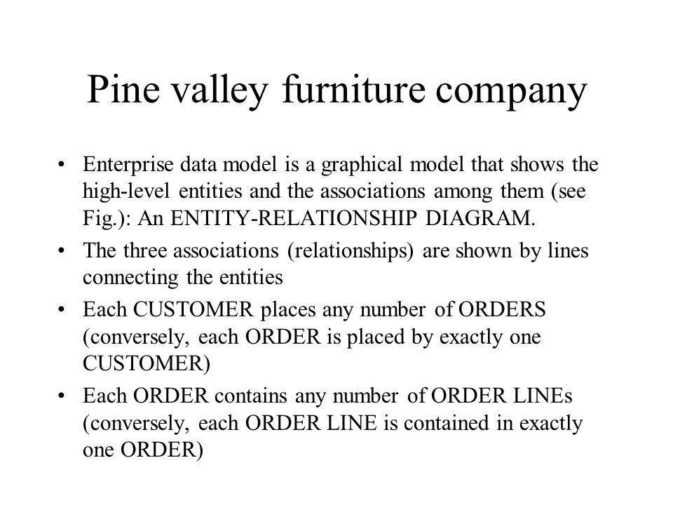Pine valley furniture company