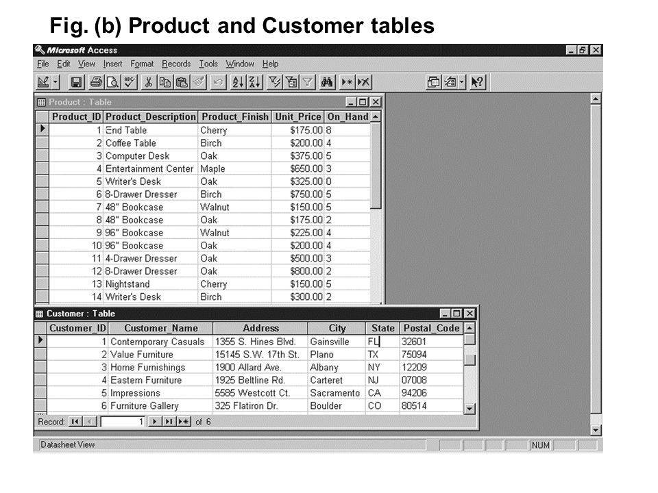 Fig. (b) Product and Customer tables