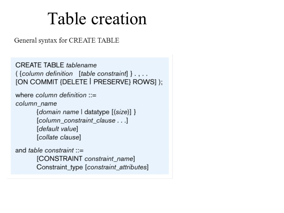 Table creation General syntax for CREATE TABLE