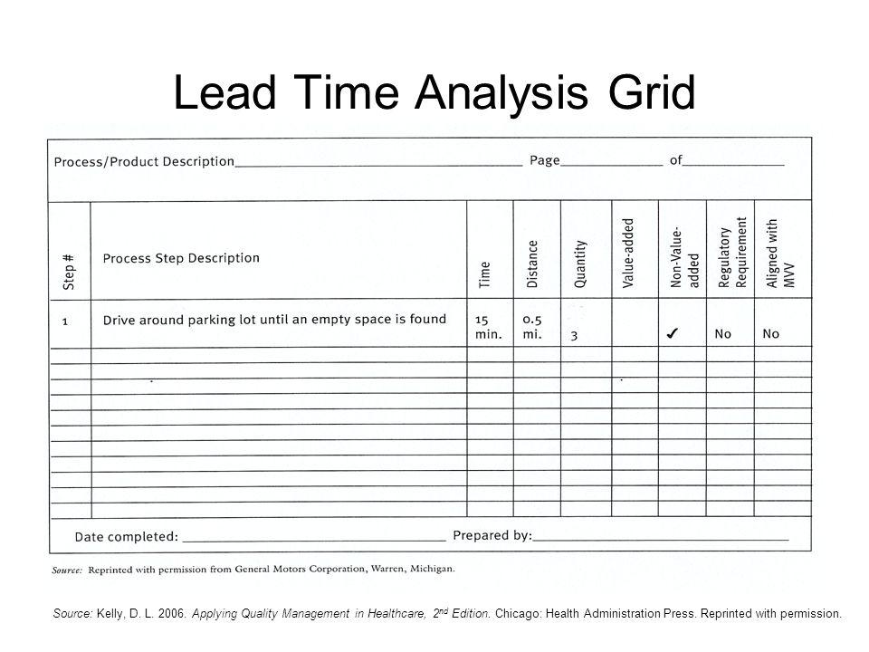 Lead Time Analysis Grid