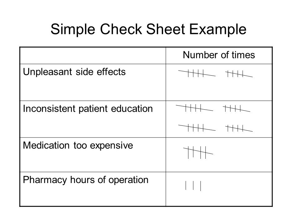 Simple Check Sheet Example