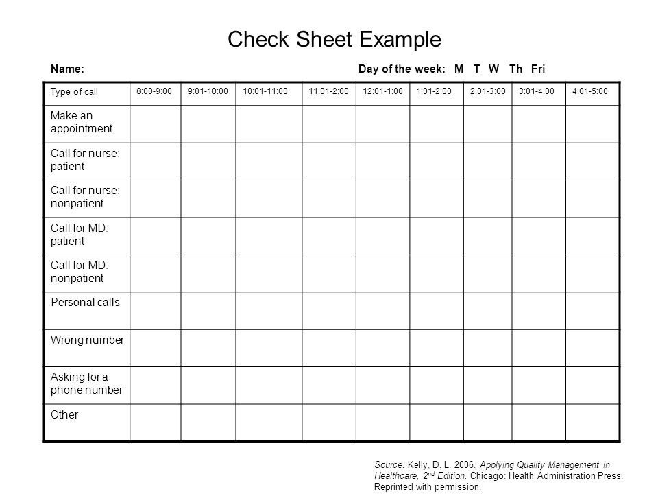 Check Sheet Example Make an appointment