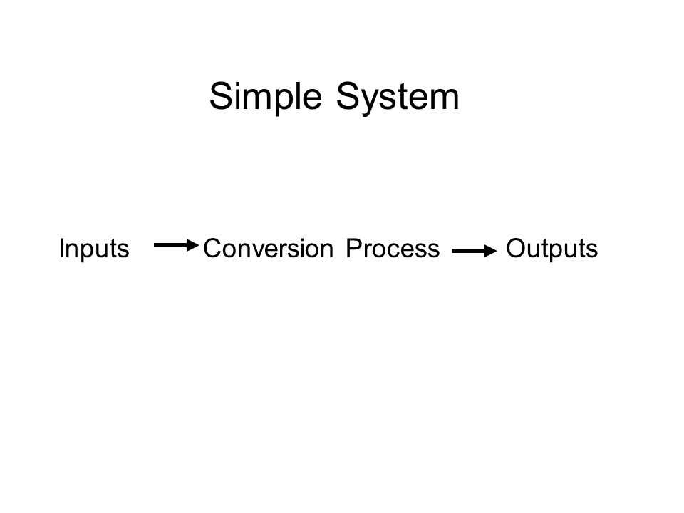 Simple System Inputs Conversion Process Outputs Like a recipe… 13