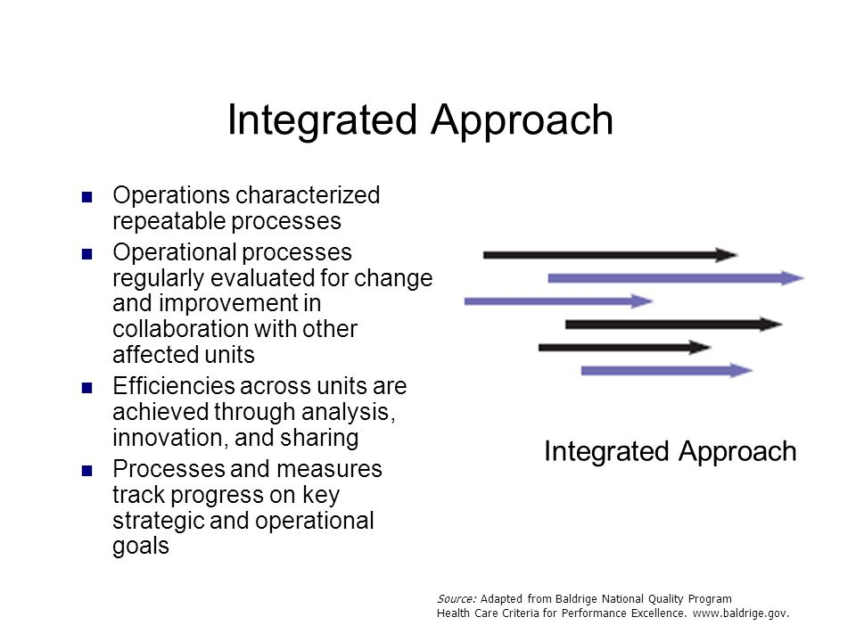 Integrated Approach Integrated Approach