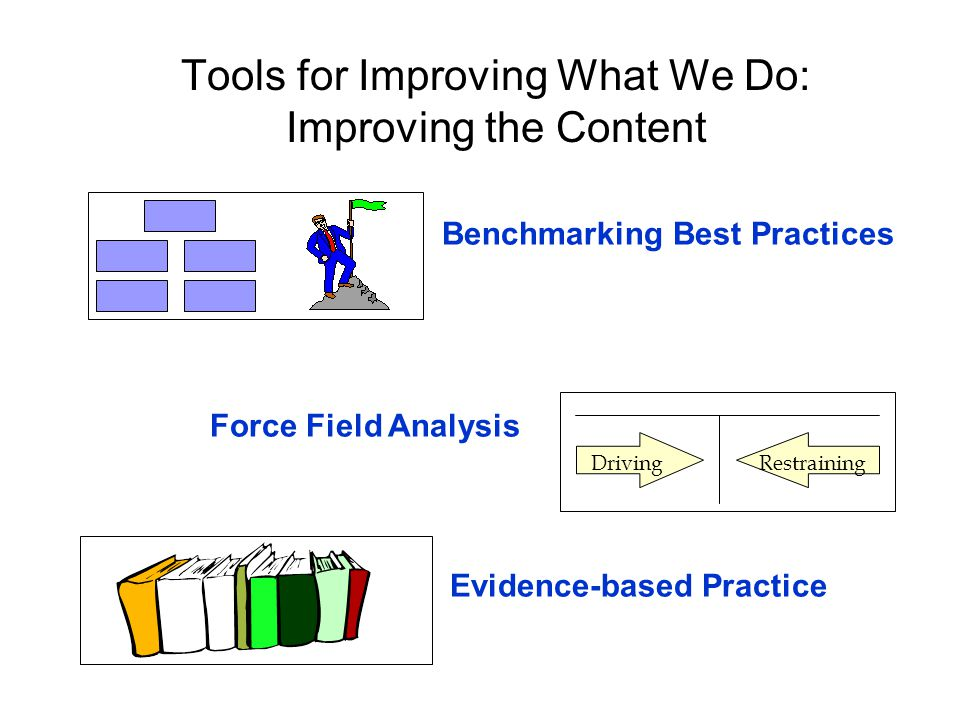 Tools for Improving What We Do: Improving the Content