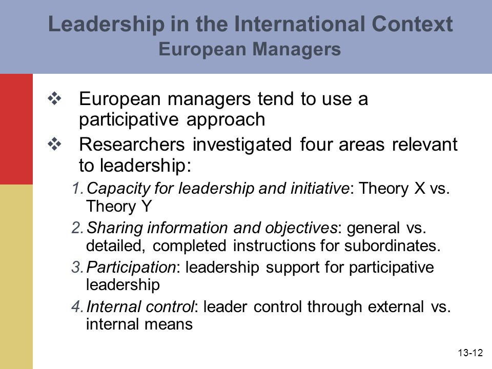 Leadership in the International Context European Managers