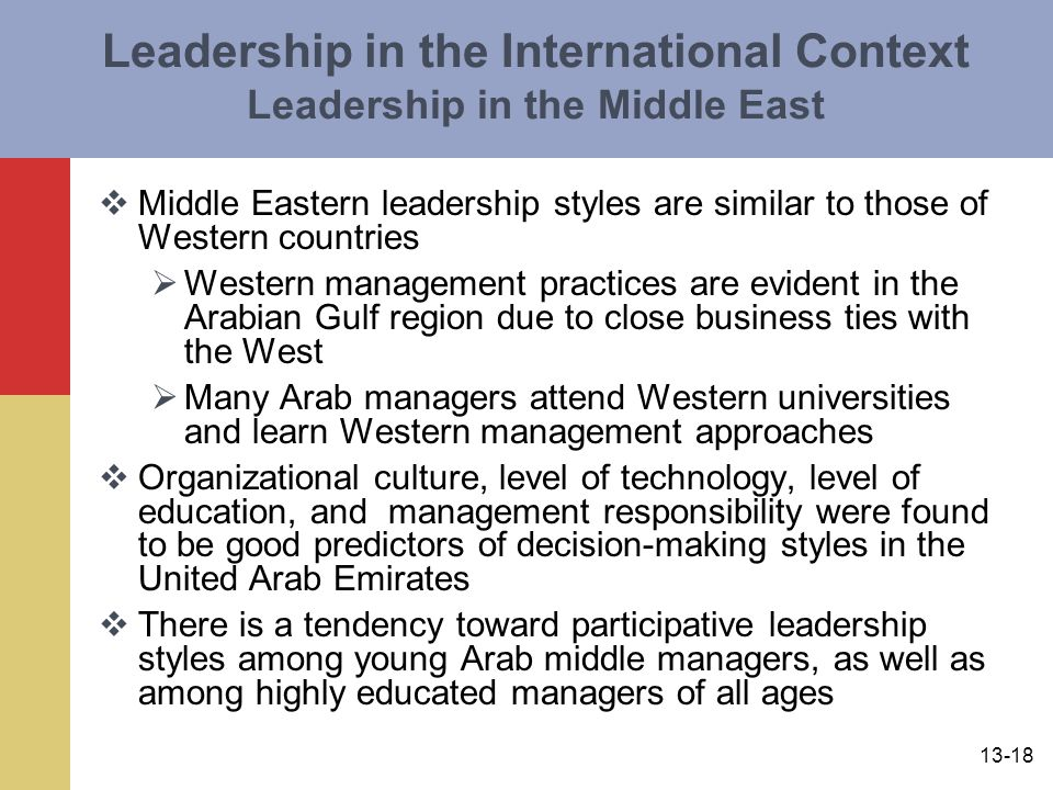 Leadership in the International Context Leadership in the Middle East