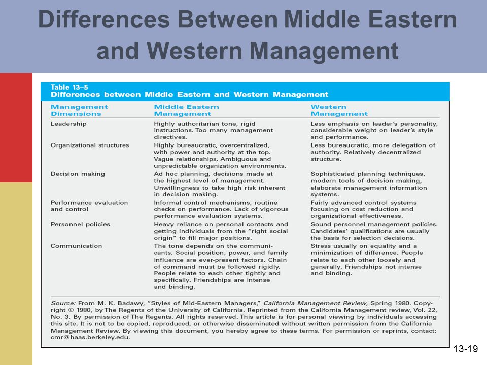 differences between eastern and western ethics A more important link between religion and ethics was that religious  compared differences between societies in  next page the history of western ethics.