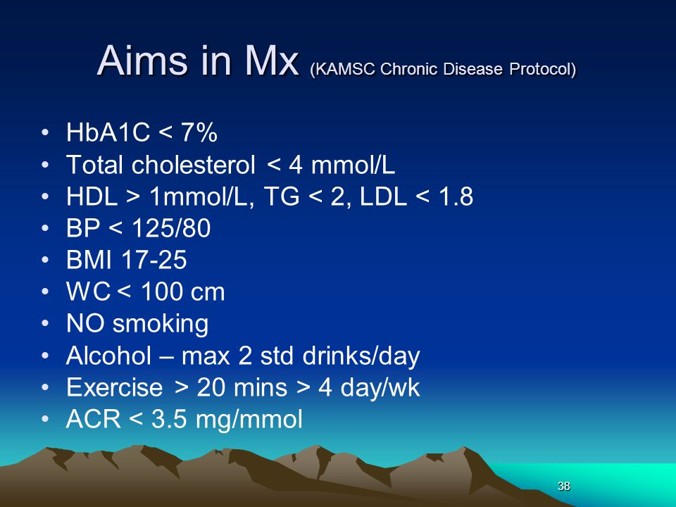 Aims in Mx (KAMSC Chronic Disease Protocol)