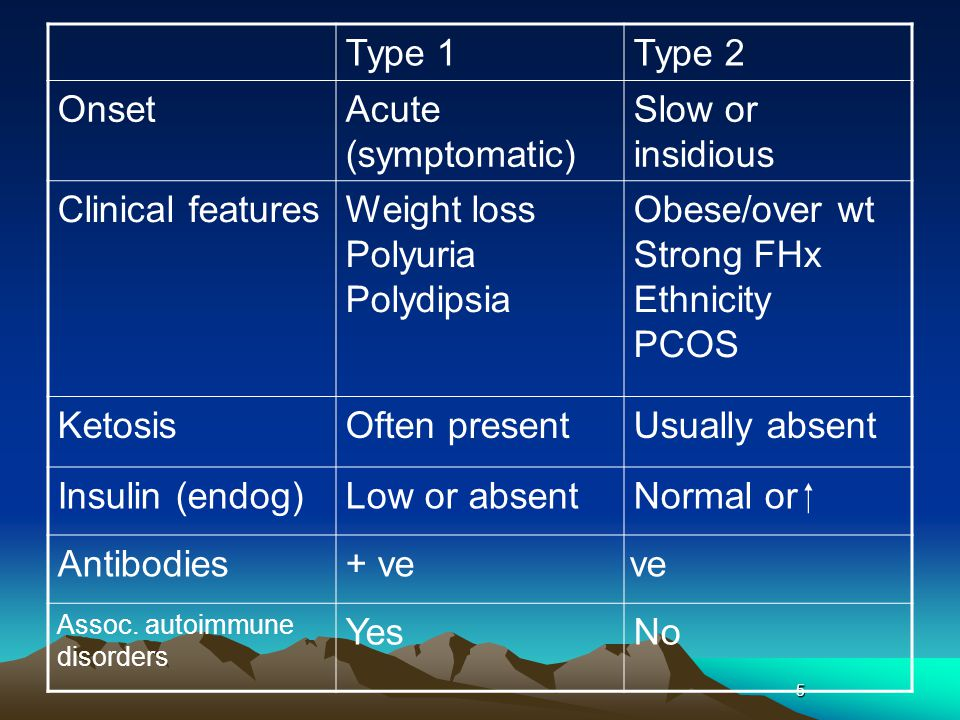 Type 1 Type 2 Onset Acute (symptomatic) Slow or insidious