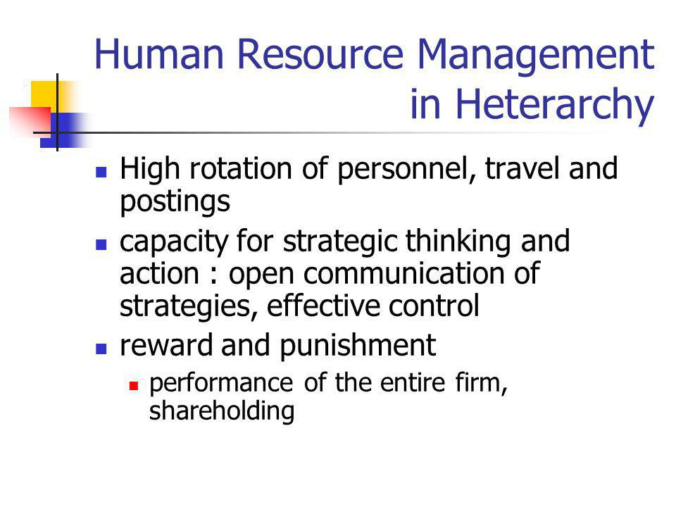 Human Resource Management in Heterarchy