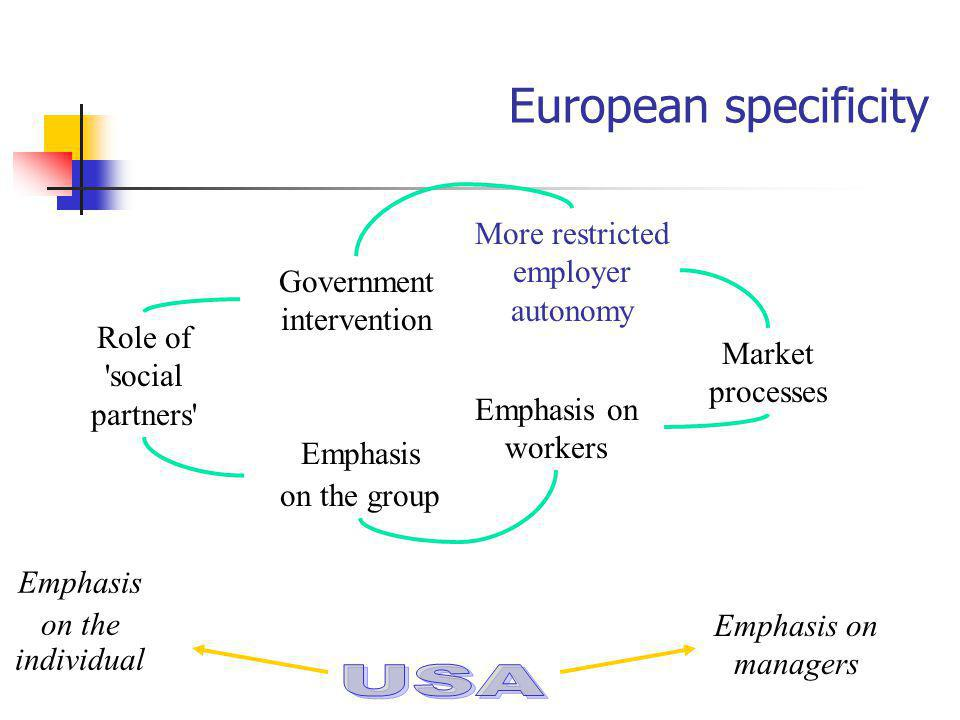 European specificity USA More restricted employer autonomy