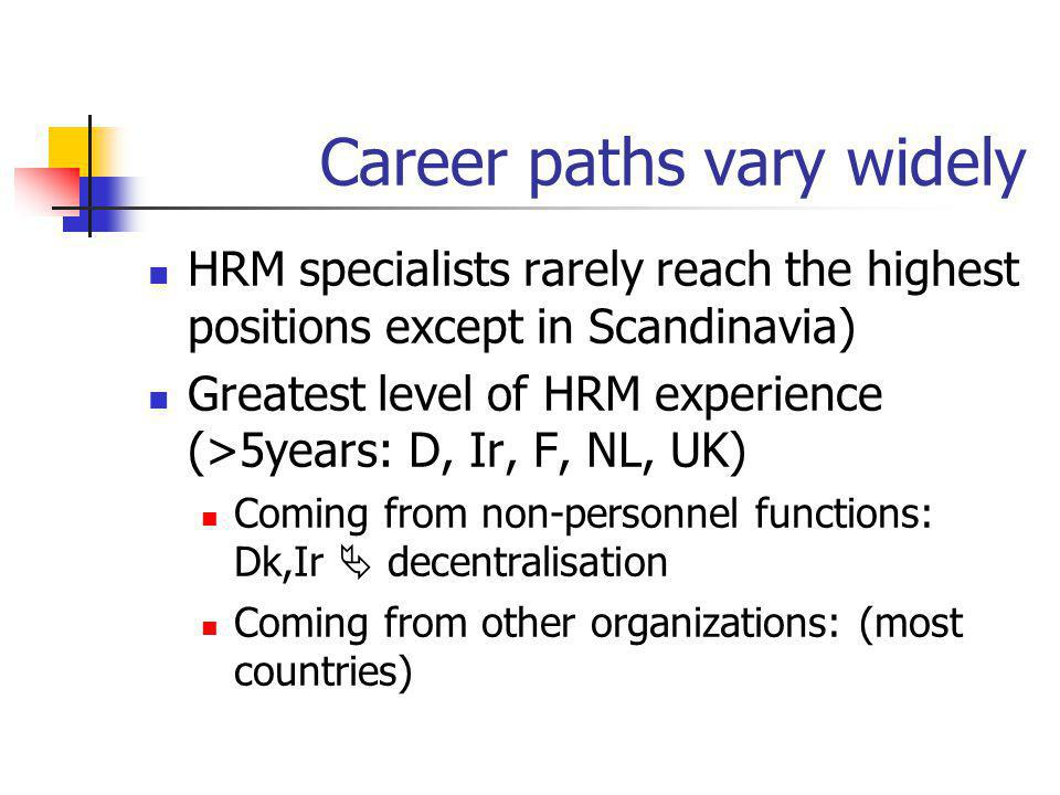 Career paths vary widely