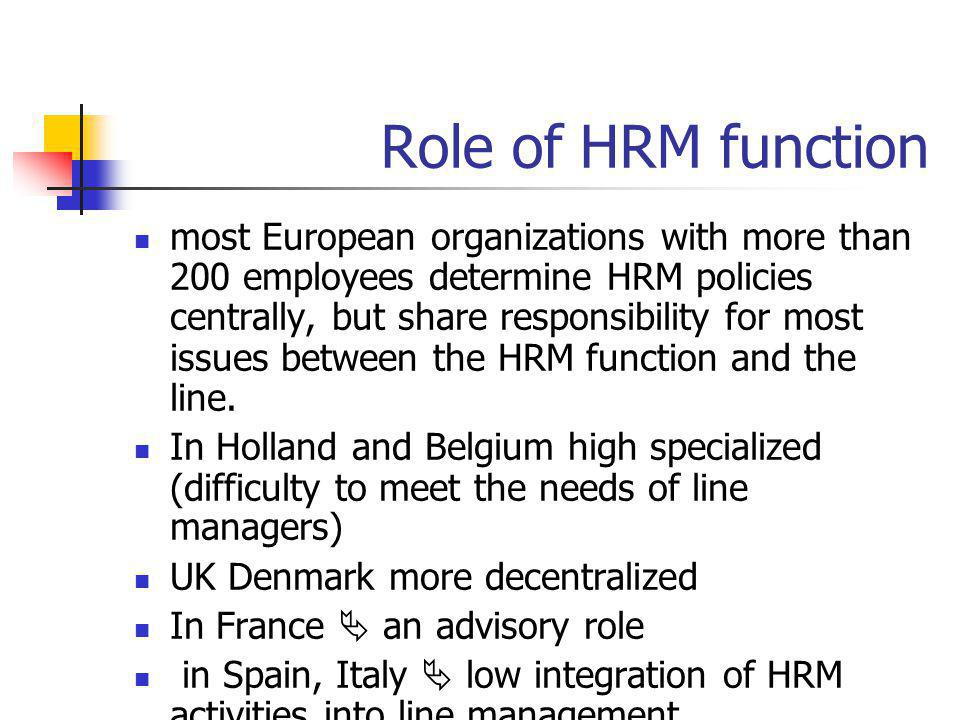 Role of HRM function