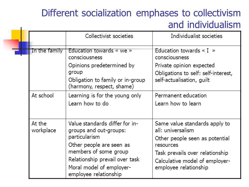 Different socialization emphases to collectivism and individualism