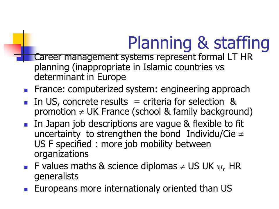 Planning & staffing Career management systems represent formal LT HR planning (inappropriate in Islamic countries vs determinant in Europe.