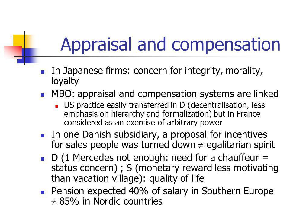 Appraisal and compensation
