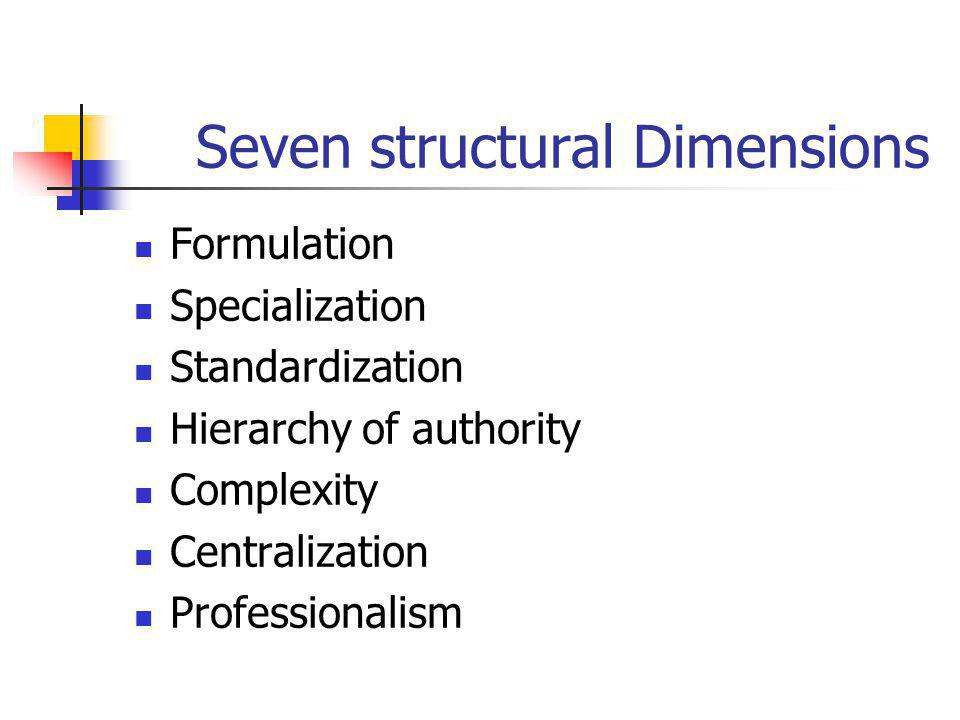 Seven structural Dimensions