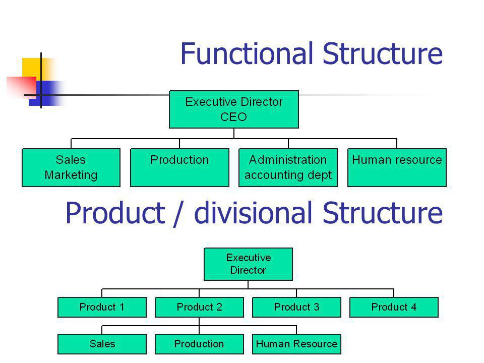 Craft And Structure Definition