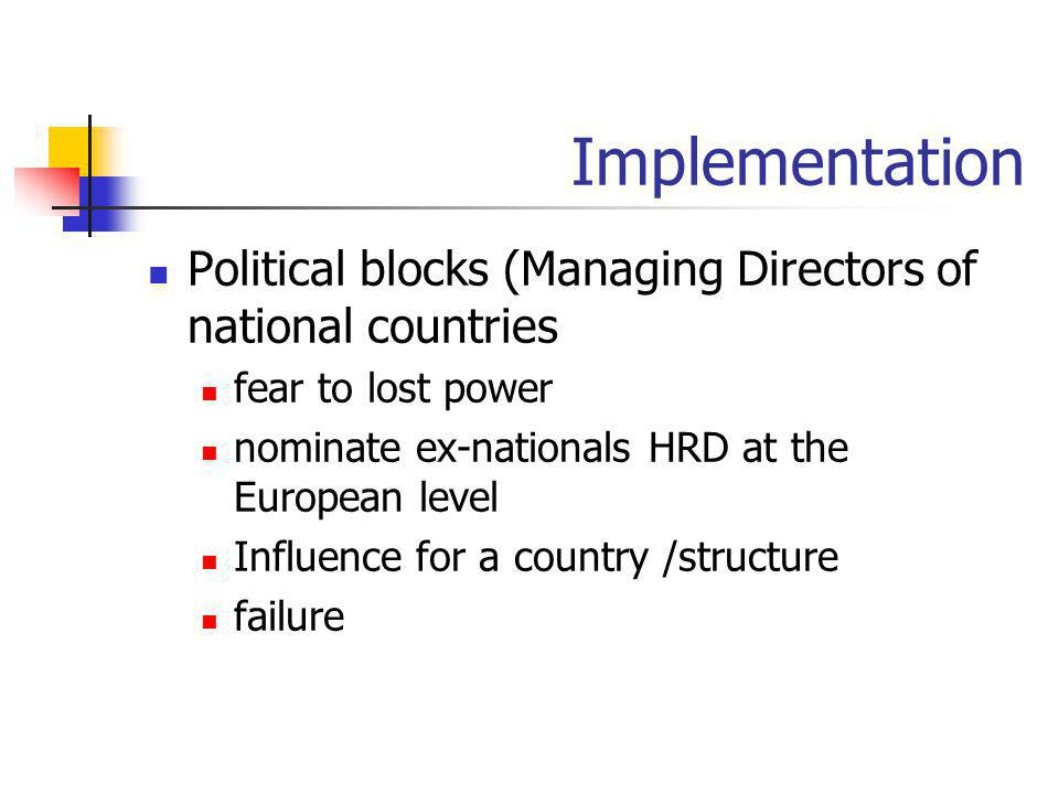 Implementation Political blocks (Managing Directors of national countries. fear to lost power. nominate ex-nationals HRD at the European level.