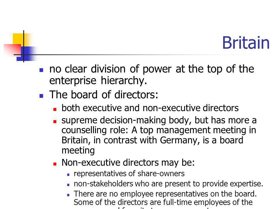 Britain no clear division of power at the top of the enterprise hierarchy. The board of directors: