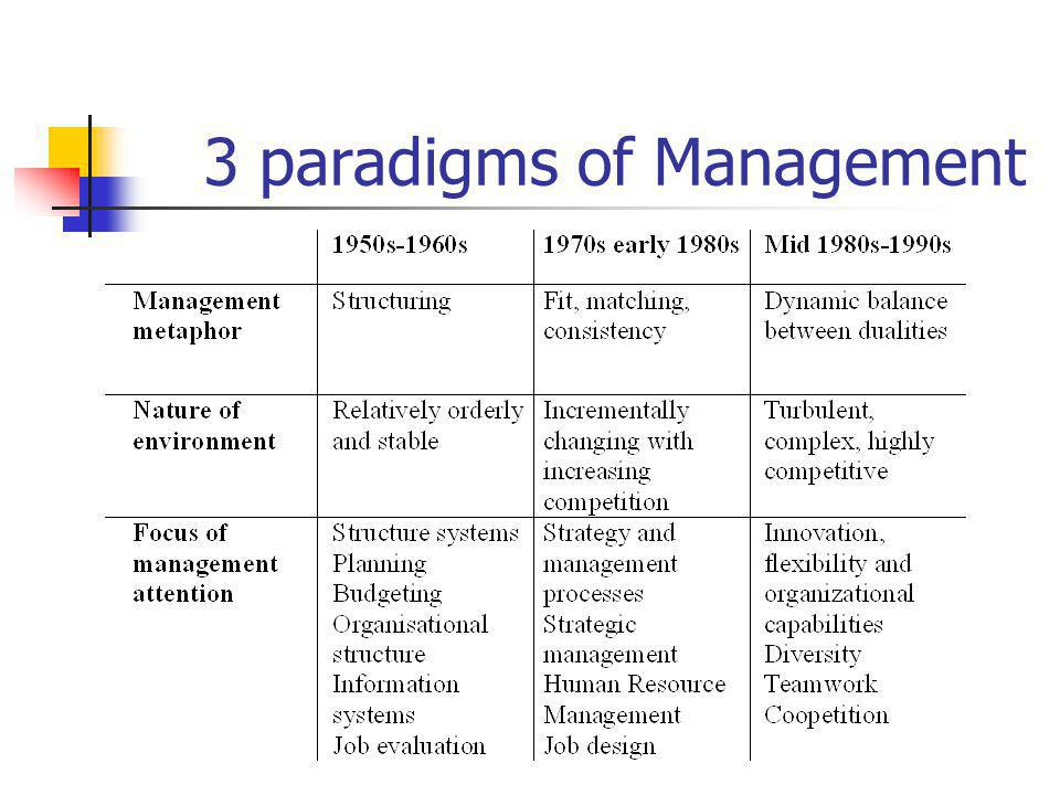 3 paradigms of Management