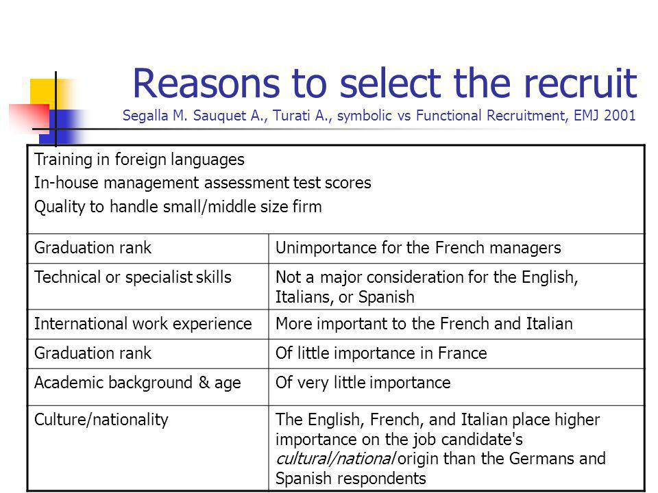 Reasons to select the recruit Segalla M. Sauquet A. , Turati A