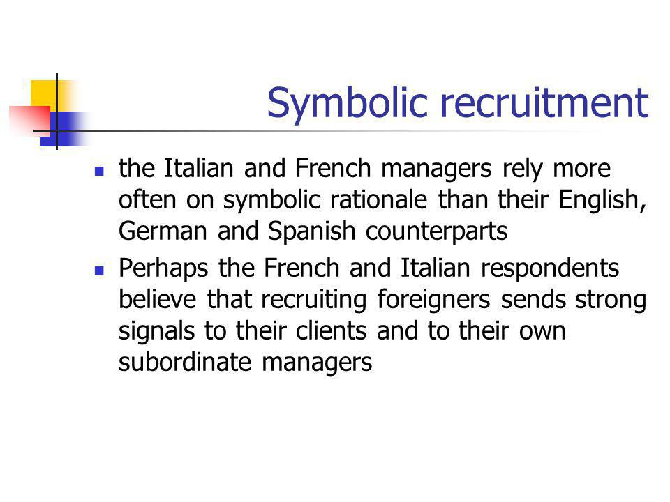 Symbolic recruitment the Italian and French managers rely more often on symbolic rationale than their English, German and Spanish counterparts.