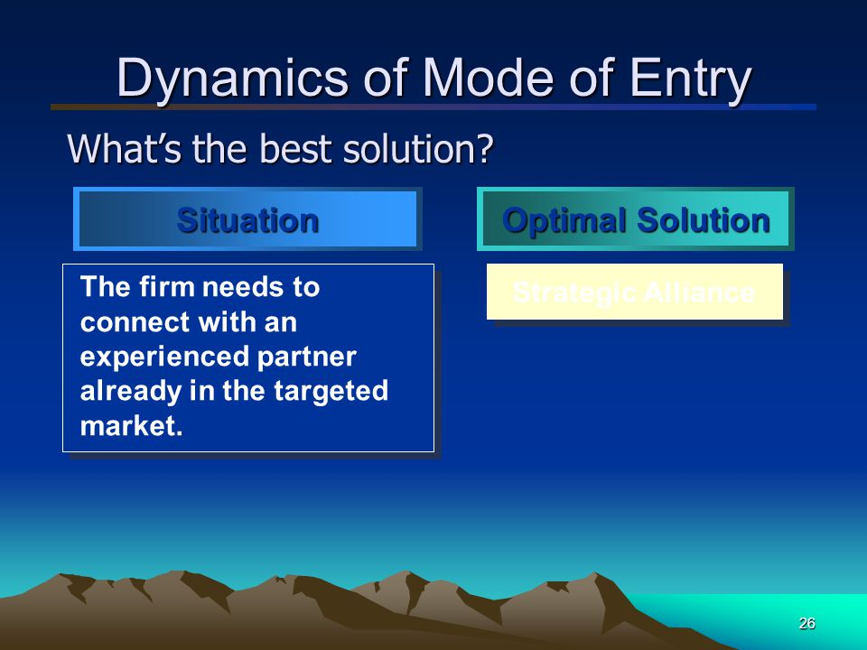 Dynamics of Mode of Entry