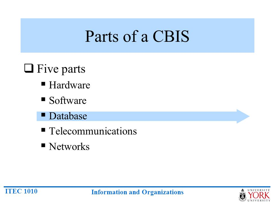Parts of a CBIS Five parts Hardware Software Database