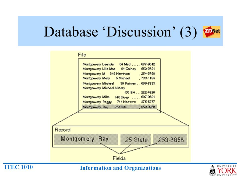 Database 'Discussion' (3)