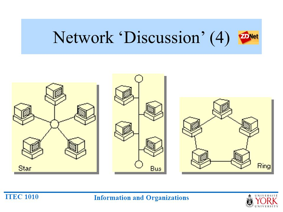 Network 'Discussion' (4)