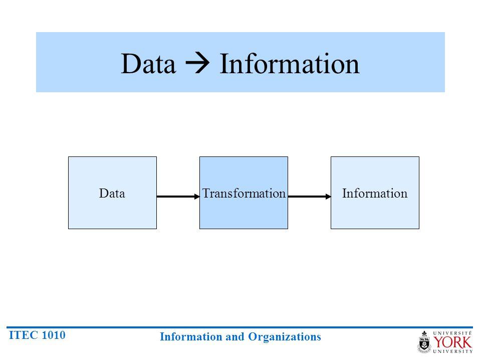 Data  Information Data Transformation Information