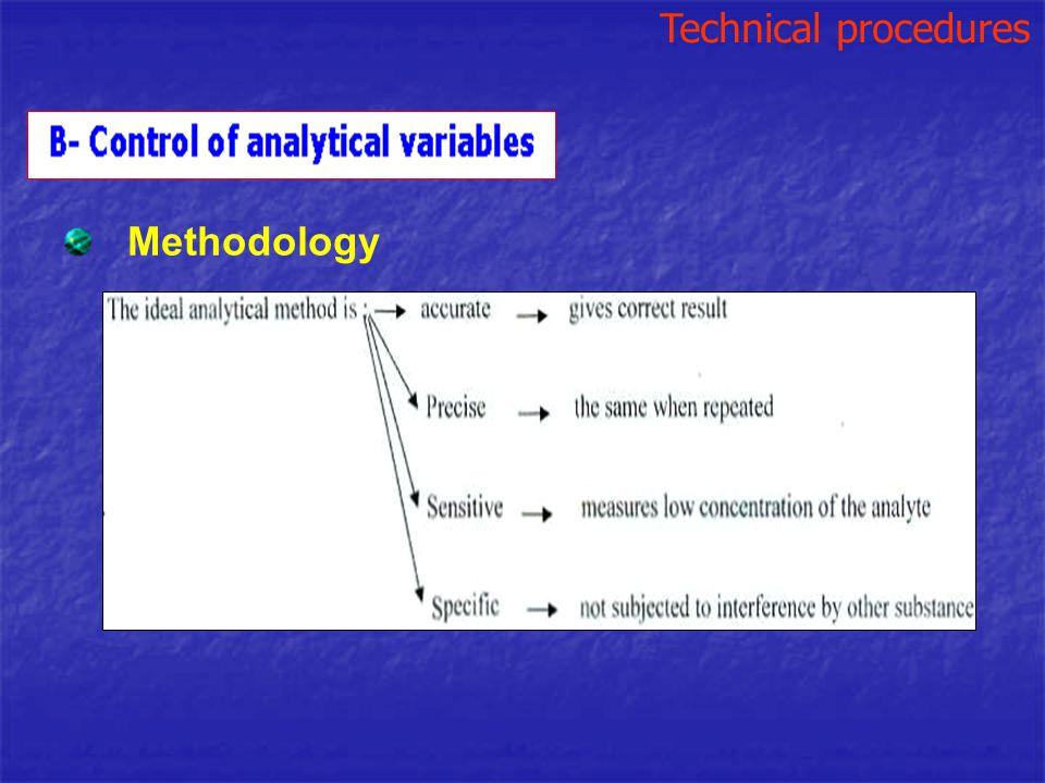 Technical procedures Methodology