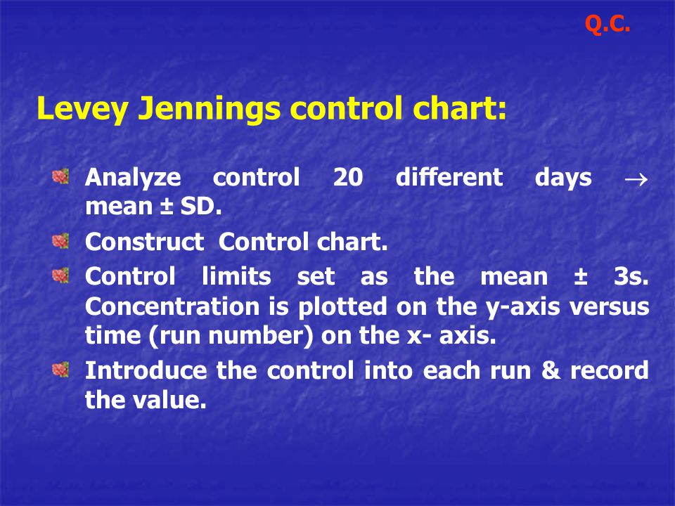 Levey Jennings control chart:
