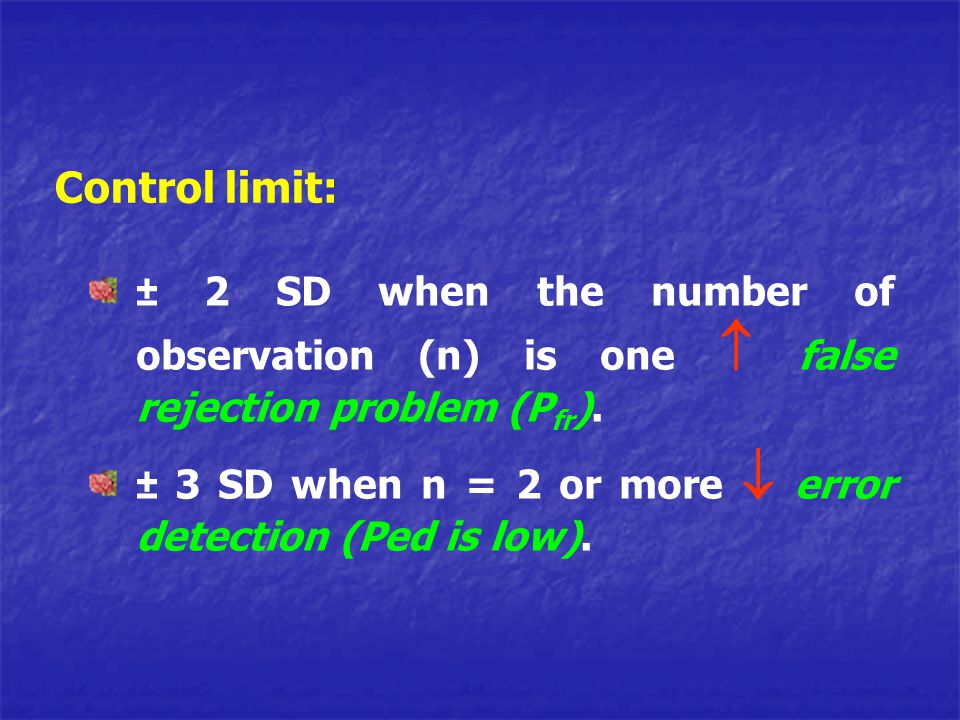 Control limit: ± 2 SD when the number of observation (n) is one  false rejection problem (Pfr).