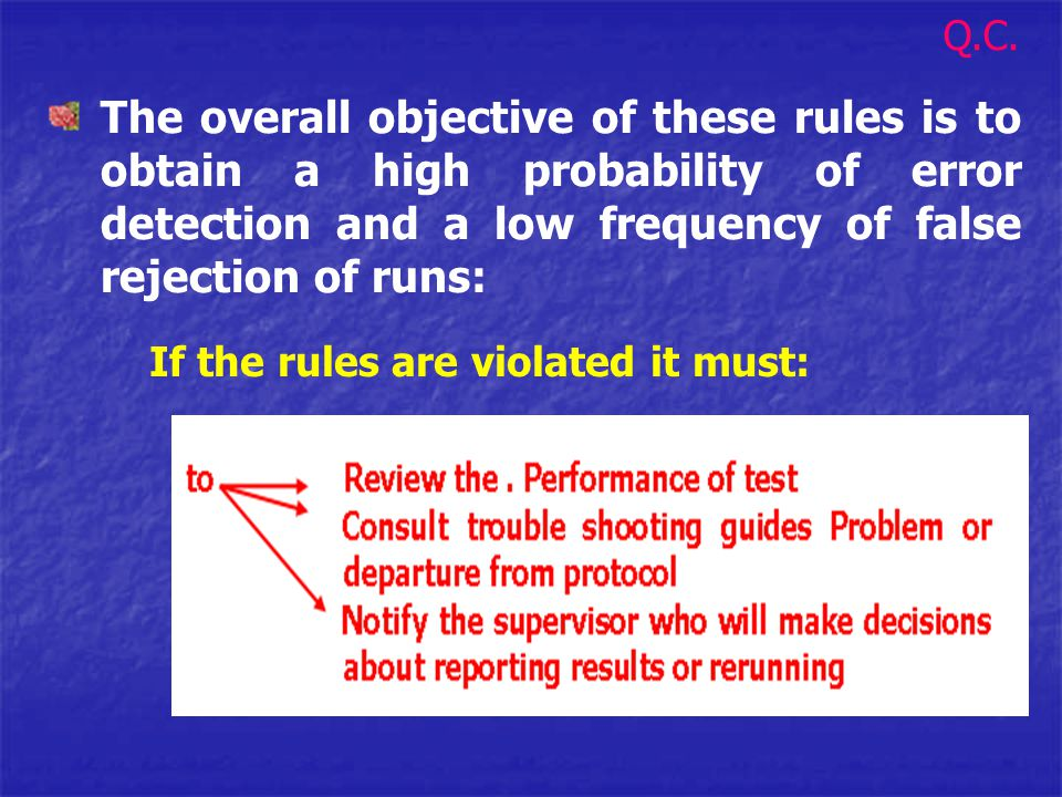 Q.C. The overall objective of these rules is to obtain a high probability of error detection and a low frequency of false rejection of runs: