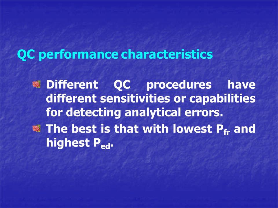 QC performance characteristics