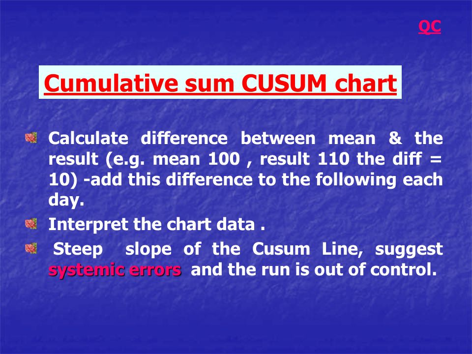 Cumulative sum CUSUM chart
