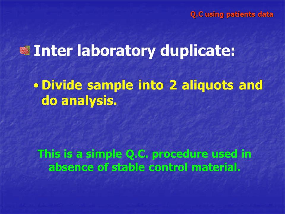 Inter laboratory duplicate: