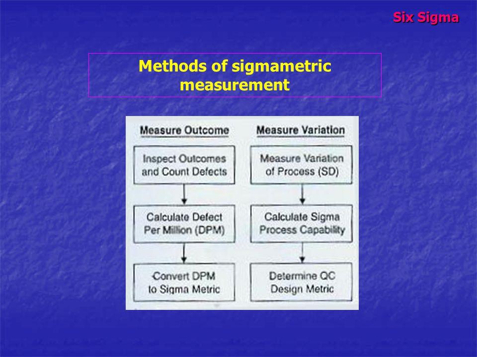 Methods of sigmametric measurement